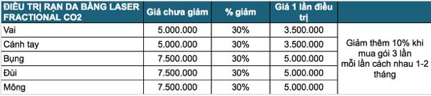 Bảng giá điều trị rạn da tại TM Hồng Ngọc
