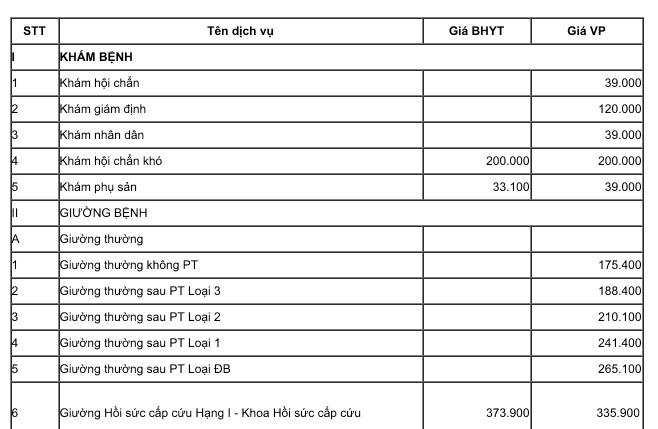 Bảng giá & Kinh nghiệm đi đẻ ở phụ sản Hải Phòng chi tiết nhất 2020 4